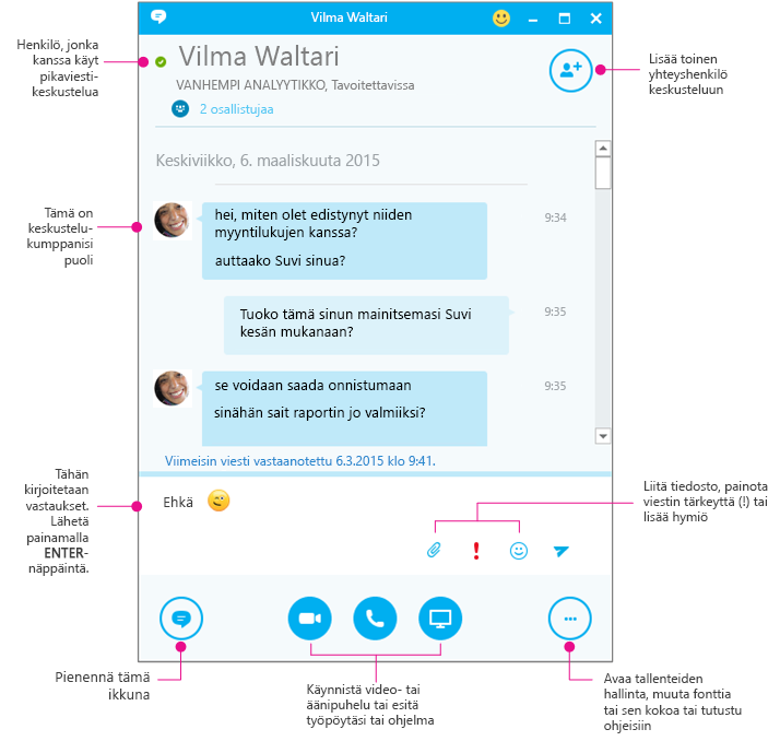 Skype for Businessin pikaviestiruutu, graafinen esitys