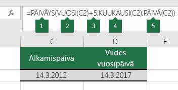 Päivämäärän laskeminen toisen päivämäärän perusteella