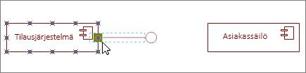 Annettu liittymä -muoto liimataan Komponentti-muotoon