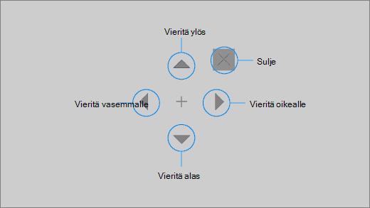 Silmäohjausvieritys-painikkeen avulla voit selata nopeasti verkkosivua tai sovellusta.