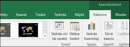 Excelin karttakaavion valintanauhan työkalut