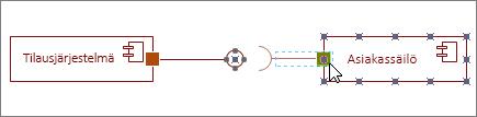 Vaadittu liittymä -muoto liimataan Komponentti-muotoon