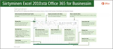 Excel 2010:stä Office 365:een siirtymistä koskevan oppaan pikkukuva
