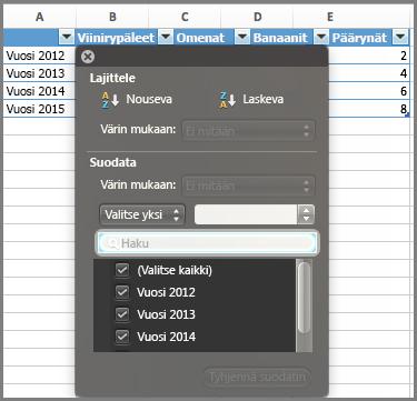 Excel for Macin kaavion suodatin