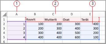 Tietokentät Excelissä