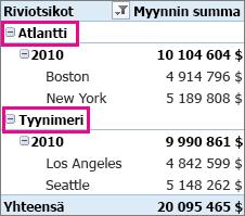 Mukautetut Atlantti- ja Tyynimeri-ryhmät perustuvat valittuihin kaupunkeihin