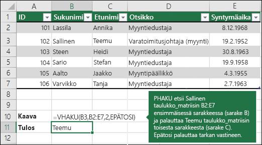 PHAKU-funktion 1. esimerkki