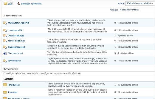 SharePoint 2010:n Koko sivuston sisältö -sivu