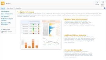 Liiketoimintatietojen keskus -sivusto SharePoint Server 2010:ssä