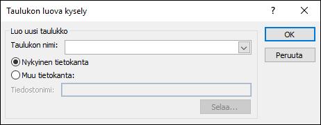 Accessin Luo taulukko -valintaikkunassa voit valita asetukset taulukon luovaa kyselyä varten.