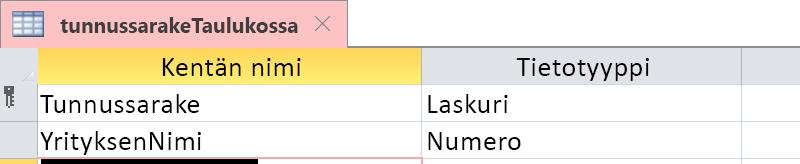 Näyttää, että Käyttäjätiedot-sarake on merkitty Laskuri-kentäksi