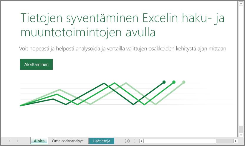 Varastoanalyysi-mallin käytön aloittaminen