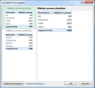 Valitse Suositellut pivot-taulukot -valikossa Excelin Pivot-taulukon asettelu