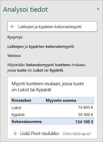 Excelin Ideat vastaa kysymykseen siitä, kuinka monta lukkoa tai kypärää on myyty.