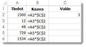 Luvut sarakkeessa A, kaava sarakkeessa B $-merkkeineen sekä luku 3 sarakkeessa C
