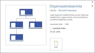 Organisaatiokaavio