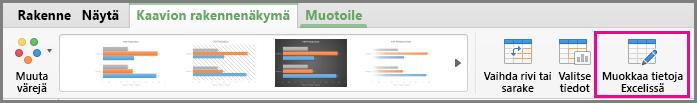 Office for Macin kaavion muokkaus Excelissä