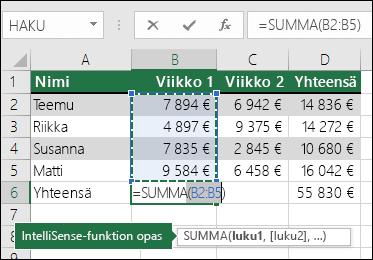 Solussa B6 näkyy automaattisen summan SUMMA-kaava: =SUMMA(B2:B5)