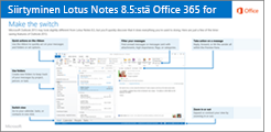 IBM Lotus Notesista Office 365:een siirtymistä koskevan oppaan pikkukuva