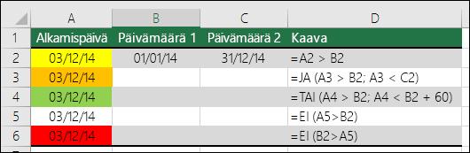 Esimerkkejä JA-, TAI- ja EI-funktioita käytöstä ehdollisen muotoilun testeihin