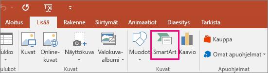 Näyttää SmartArt-painikkeen Lisää-välilehdessä