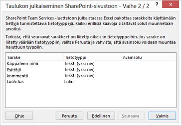 Vie SharePointiin -valintaikkunan toinen sivu