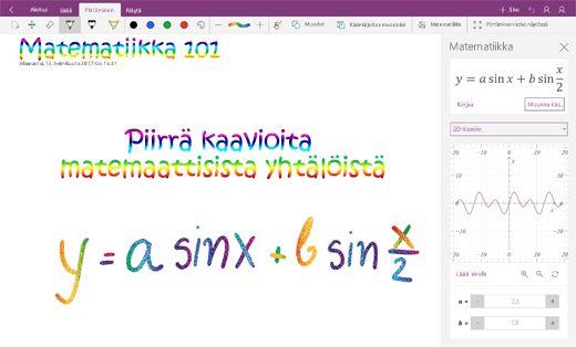 Matemaattisten yhtälöiden kaavioiden piirtäminen OneNote for Windows 10: ssä