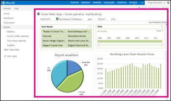 Excel Web Access -verkko-osassa näytetty mallityökirja