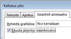 SmartArt-animaatio-välilehden osa, jossa näkyy Käänteinen järjestys -valintaruutu