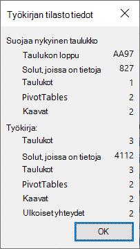 Työkirjan tilasto tiedot-valinta ikkuna.
