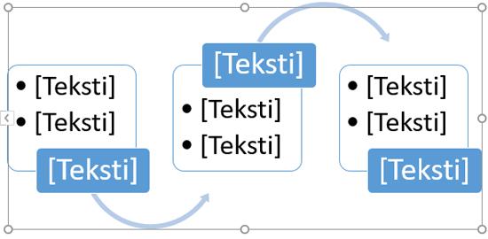 Voit vaihtaa tekstin paikka merkit vuoka-kaaviossa olevien ohjeiden mukaisesti.