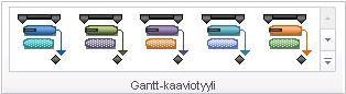 Gantt-kaaviotyyli-ryhmän kuva