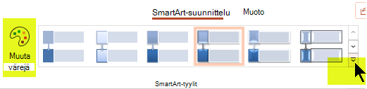 Voit muuttaa grafiikan väriä tai tyyliä käyttämällä valinta nauhan SmartArt-rakenne-väli lehden asetuksia.