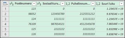 Power Query – tiedot tekstiksi muuntamisen jälkeen