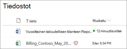 Näyttö kuva OneDrive for Businessin tiedostoista, joista yksi havaittiin haitalli seksi