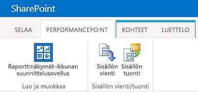 Liiketoimintatietokeskuksen sivuston PerformancePoint-sisältösivun valintanauha