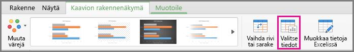 Tietojen valitseminen Office for Mac -kaavioon