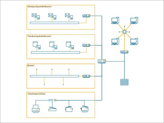 Tarkka verkko kaavio, jota käytetään parhaiten yritys verkoston näyttämiseen keskisuurissa yrityksissä.