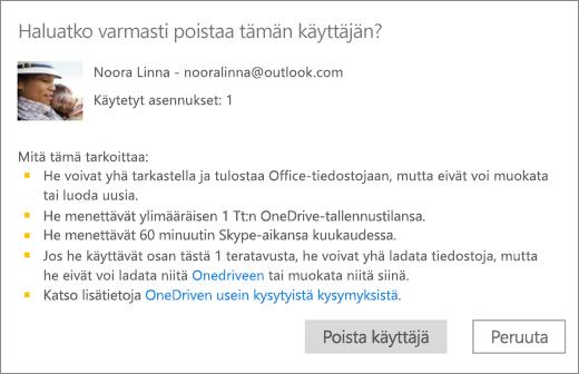 Näyttökuva vahvistusvalintaikkunasta kun poistat käyttäjän Office 365 Home-tilauksen.