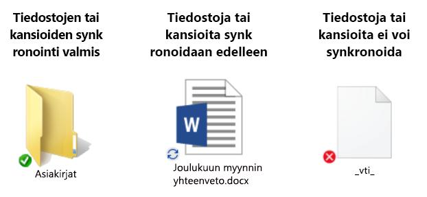 Outlook Synkronointi Ongelma