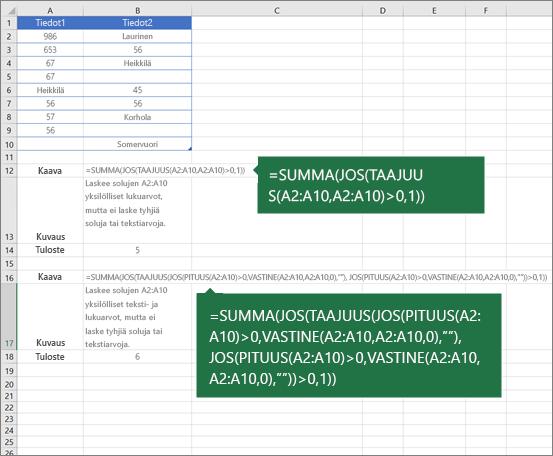 Esimerkkejä sisäkkäisistä funktioista yksilöllisten arvojen määrän laskemiseen kaksoiskappaleiden välillä