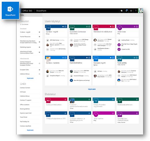 Nykyaikainen SharePoint Onlinen aloitussivu