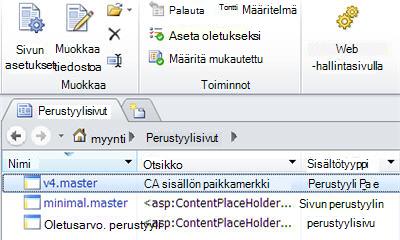 SharePoint 2010 -perustyylisivut