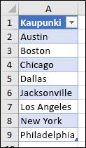 Excel-taulukko käytettynä tietojen kelpoisuustarkistuksen lähteenä