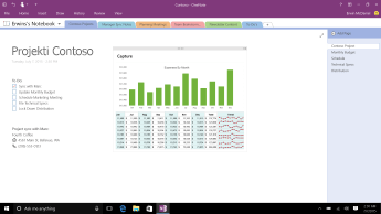 OneNote-muistikirja ja sen Projekti Contoso -sivu, jossa näkyy tehtäväluettelo ja kuukausittaisten kulujen yleiskatsauksen palkkikaavio.