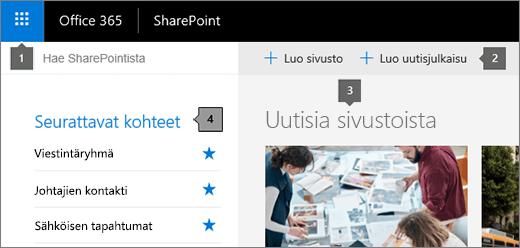 SharePoint Onlinen pääsivulta
