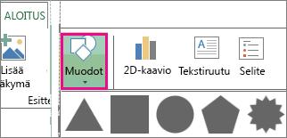 Power Mapin Aloitus-välilehden Muoto-painike