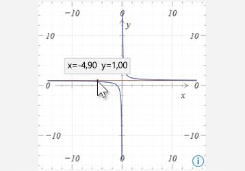 Esimerkki matemaattisesta kaaviosta OneNote for Windows 10:ssä