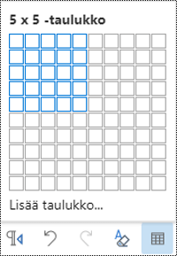 Taulukko Ruudukko Outlookin verkko versiossa.