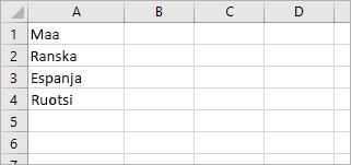 Solussa A1 on Maa ja soluissa A2–A4 ovat maiden nimet: Espanja, Ranska, Ruotsi